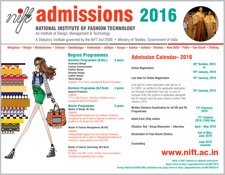 Nift Jodhpur Fees Placements Courses Cut Off And Admission 1