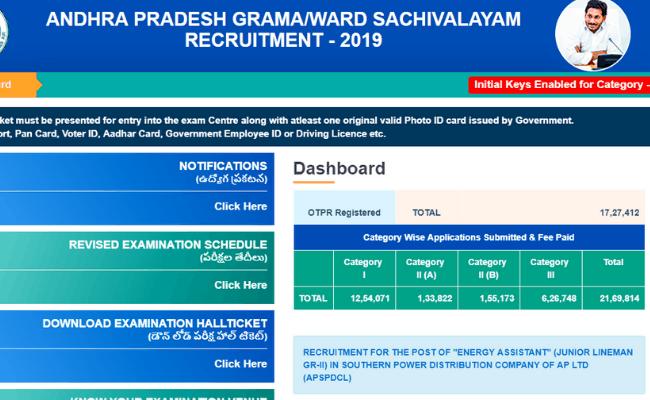 AP Grama Sachivalayam 2019 Answer Key