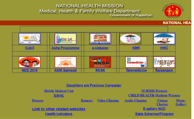 NRHM MP 2019 Recruitment