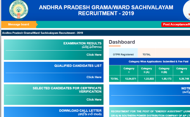 AP Grama Sachivalayam yet to decide for Vacant Posts