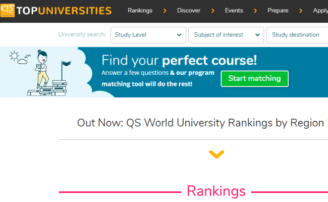 QS India University Rankings 2020