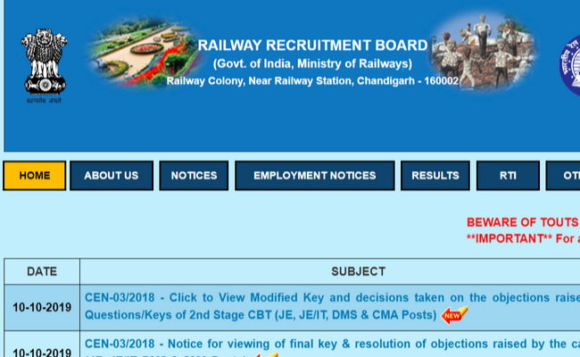 RRB NTPC 2019 CBT First Stage CBT