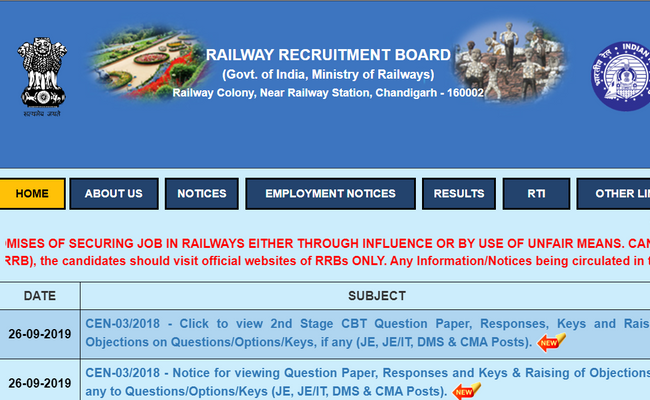 Railway RRBRRC Group D Level 1 2019