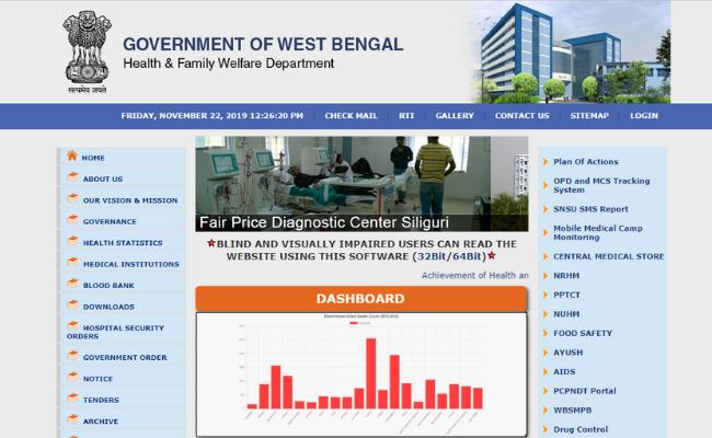 West Bengal Health and Family Welfare Samiti Recruitment 2019