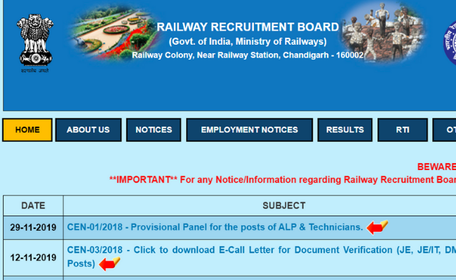 RRB ALP Technician Result 2019