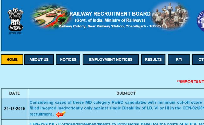 RRB/RRC Group D 2019-20 Recruitment