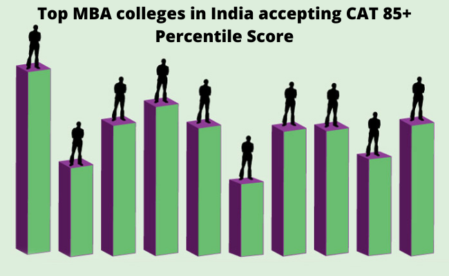 Top MBA Colleges that accept CAT 85+ Percentile score